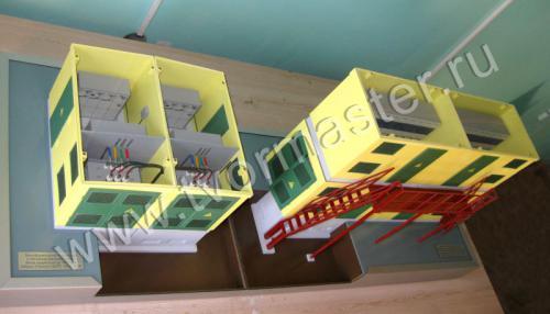 Макеты трансформаторных подстанций для Кубаньэлектрощит